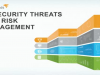 IT Security Threats and Risk Management