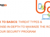 Back to Basics: Defense-In-Depth to Maximize the ROI of Your Security Program