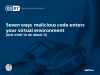 Title: Seven Ways Malicious Code Enters Your Virtual World