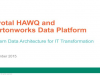 HAWQ and HDP: Modern Data Architecture for IT Transformation
