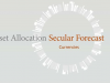 Asset Allocation Secular Forecast | Currencies