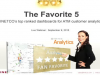 THE FAVORITE 5: INETCO's Top Ranked Dashboards for Customer Analytics