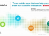 Differentiate and Win:Mobile Banking Apps & Analytics that Guide Decision Making