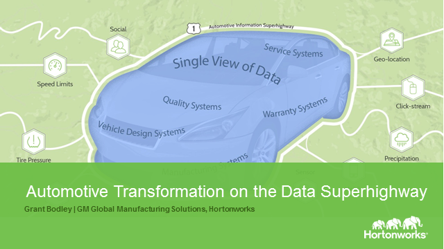 Automotive Transformation on the Data Superhighway
