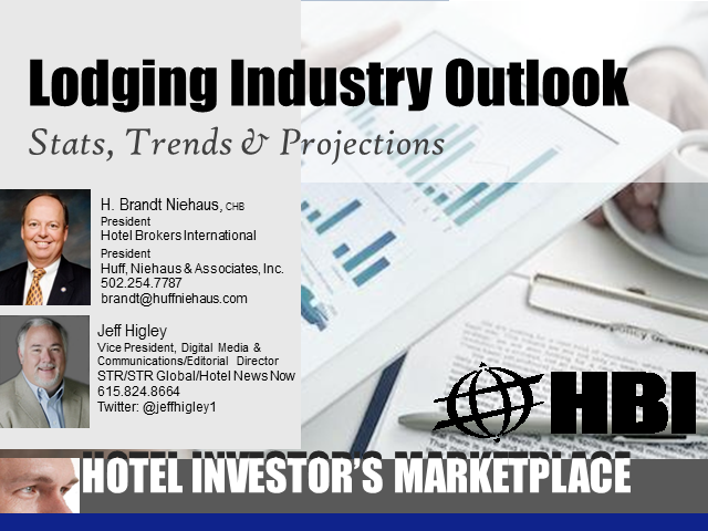 Lodging Industry Outlook