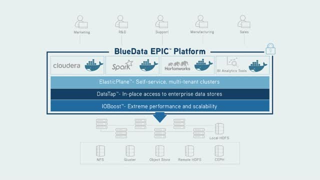 BlueData EPIC 2.0 Demo
