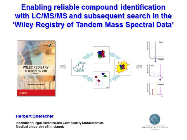 Enabling Reliable Compound Identification using LC-MSn
