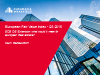 Cushman & Wakefield - European Fair Value Index Q3 2015
