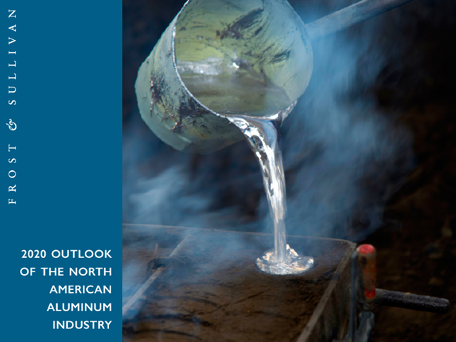 2020 Outlook of the North American Aluminum Industry