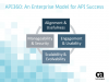 API360 - A How-to Guide for Enterprise APIs