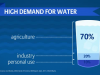 The Rising Tide of Clean Water Investments