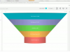 The Data That Drives The Marketing Funnel