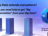 "Big Data extends everywhere! Get ""Big Information"" from your Big Data"