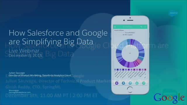 How Salesforce and Google Cloud Platform are Simplifying Big Data