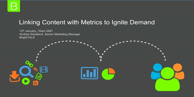Linking Content with Metrics to Ignite Demand [EMEA Edition]