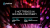 5 Hot Trends in Big Data Discovery for 2016