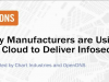 Learn Why Manufacturers are Using the Cloud to Deliver Infosec