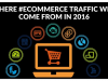 Leading businesses in Ecommerce Marketing & Technology