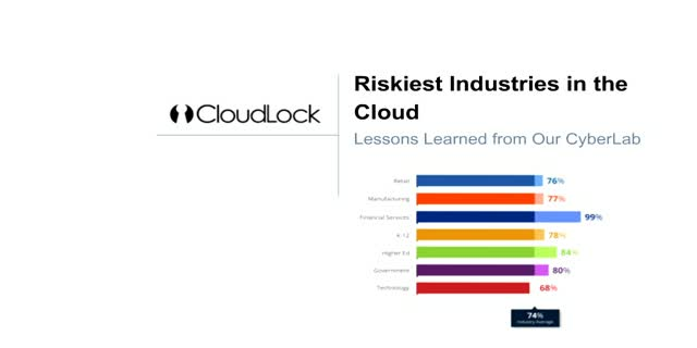 The Riskiest Industries In The Cloud