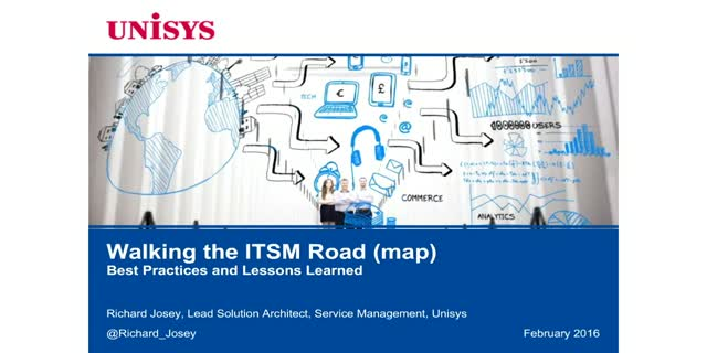 Walking down the ITSM Road(map)