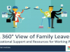 The 360 View of Family Leave: Organizational Support for Working Parents