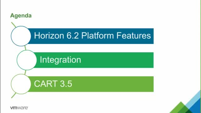 Beyond the Marketing: Technical Overview of VMware Horizon