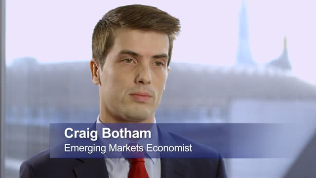 60 seconds with Craig Botham - Volatility in China