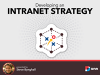 Developing an Intranet Strategy