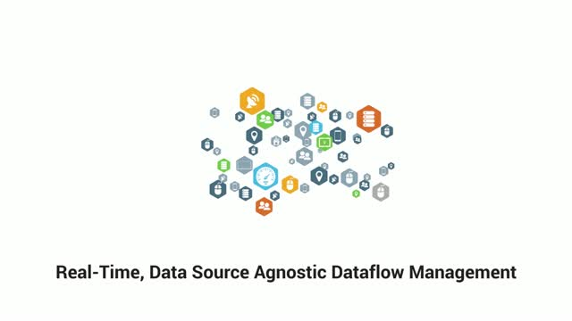 DataFlow Realtime Source Agnostic