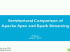 Architectural Comparison of Apache Apex and Spark Streaming