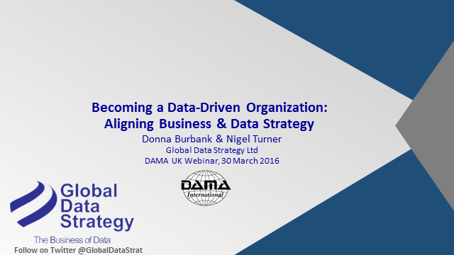 BECOMING A  DATA-DRIVEN ORGANIZATION - ALIGNING BUSINESS & DATA STRATEGY