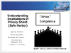 iSpeak™: Compliance: Understanding Implications of Privacy Shield (Safe Harbor)