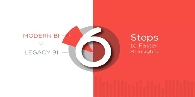 Modern vs Legacy BI: 6 Steps to Faster Insights