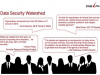Top 5 Ways Next-Generation Masking is Changing How Businesses Prevent Breach