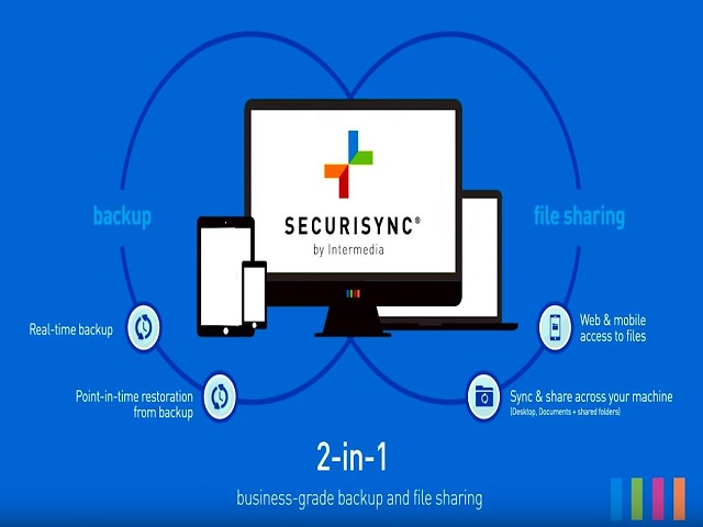 SecuriSync's Backup and Restore Features