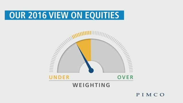 Global Equities: Proceed With Caution