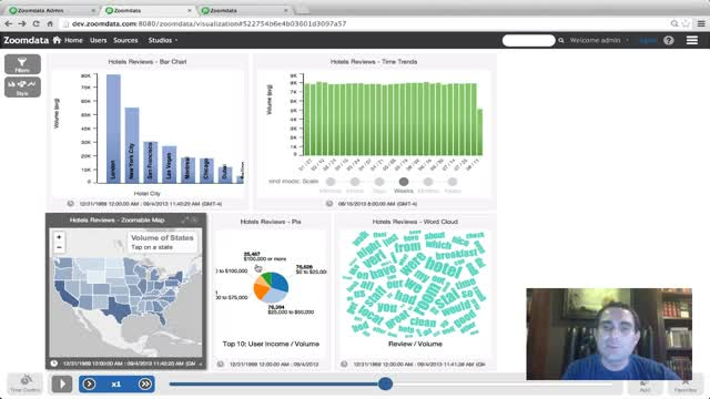 Zoomdata Technology- Cloudera Search