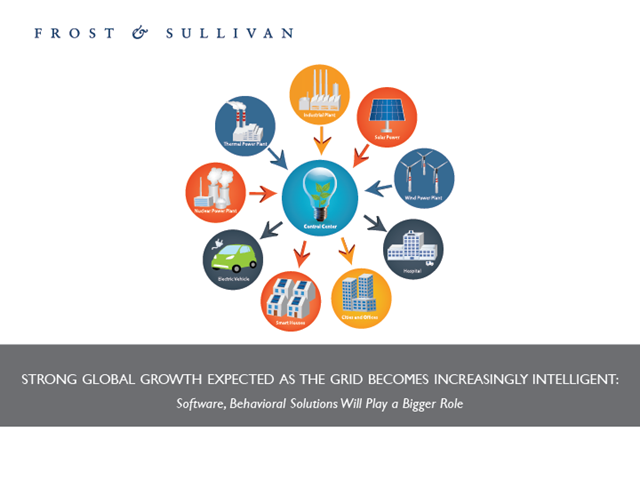 Strong Global Growth Expected as the Grid Becomes Increasingly Intelligent