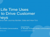 How Life Time Uses Data to Drive Customer Journeys