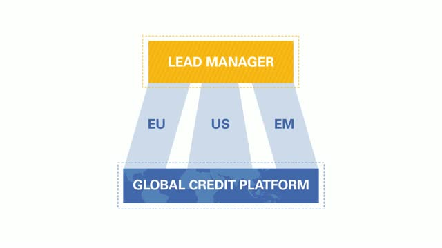 The HSBC Global Credit Platform