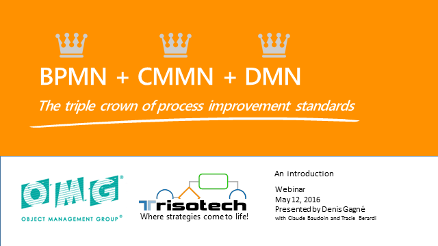BPMN, CMMN, DMN: An Intro To The Triple Crown Of Process Improvement Standards