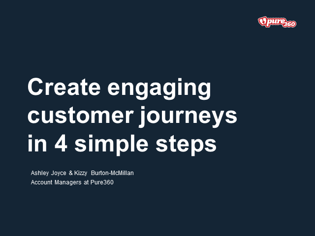 Create engaging customer journeys in 4 simple steps​