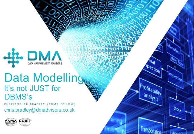 Data Modelling is NOT just for DBMS's