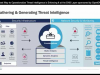 The Best Way to Operationalize Threat Intelligence