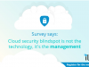 Survey says: Cloud security blindspot is not the technology, it's the management