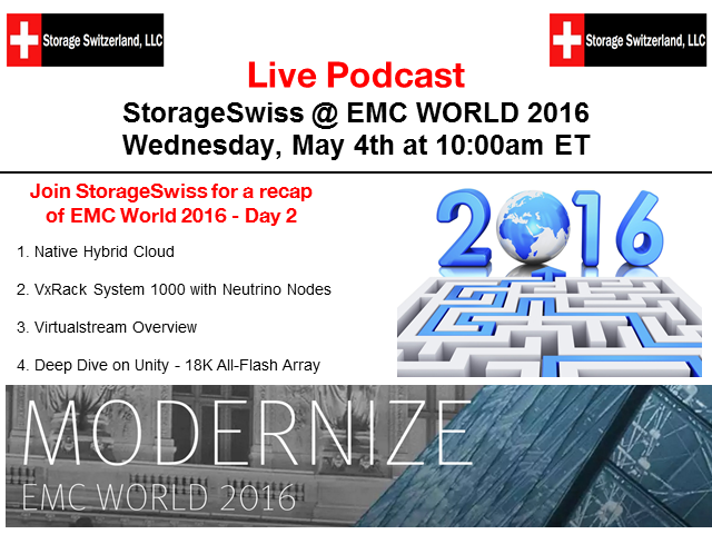 Live Podcast - EMC World - Day 2 Recap
