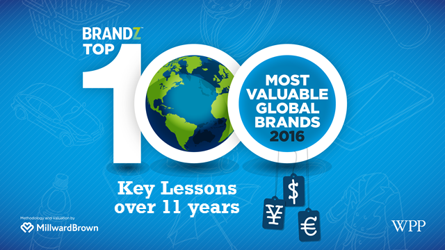 2006-2016 ten lessons for brand growth EUROPE, MIDDLE-EAST AND AFRICA