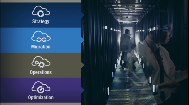 Cloud Solutions and Services – Overview