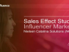 Improve Marketing ROI by 11X with Influencer Marketing Automation