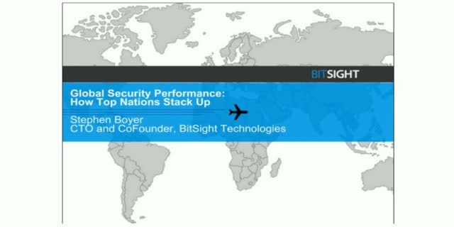 Global Security Performance: How Top Nations Stack Up